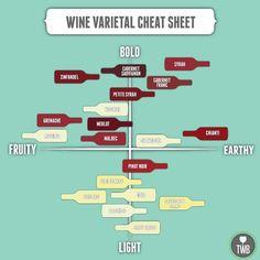 wine varietal cheat sheet