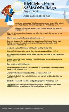 The Quick View Bible » Highlights From Samson's Reign