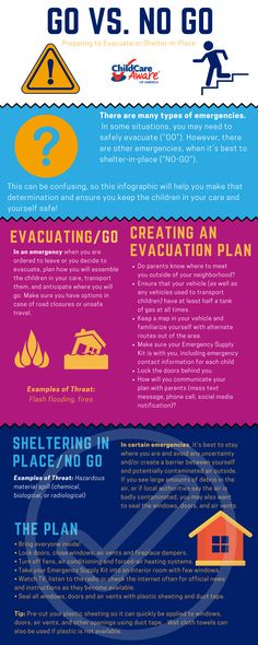 Should I stay or should I go? - Child Care Aware of America Child Care Aware, Should I Stay, Disaster Preparedness, Safety Tips, Food Lists, Childcare, The Neighbourhood, How To Plan, This Or That Questions