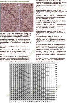 Узоры для вязания. a href