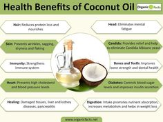 Coconut oil is good for skin care, hair care, improving digestion and immunity. See which benefits you are aware of. Know how to buy, store and use coconut oil. Coconut oil is used extensively in tropical countries especially India, Sri Lanka, Thailand, Philippines etc., which have a good production of coconut oil.