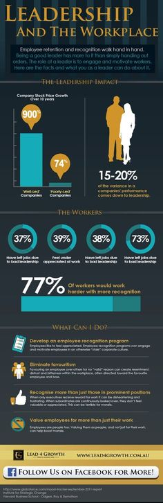 Leadership & Business Infographic - Motivating the workers. http://pinterest.com/lead4growth/leadership-infographics/