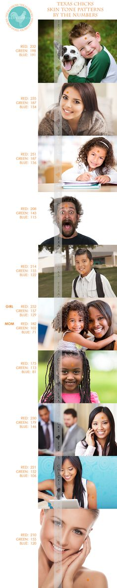 Learn the patterns behind the numbers when editing skin tone in Photoshop Elements or Lightroom.
