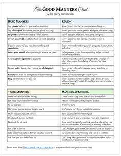 Good Manners Chart (Manners & Etiquette for Kids) - All Gifts Considered Preschool Social Skills, Social Skills Autism, Social Skills Lessons, Social Skills For Kids, Social Skills Activities, Coping Skills, Group Activities, Etiquette Classes, Phone Etiquette