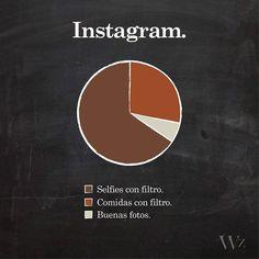 #truefact #smm #socialmedia #redessociales #redes #social #marketing #humor #infografía #gráfico #instagram