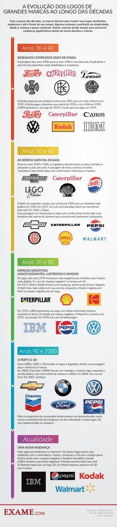 http://exame.abril.com.br/marketing/noticias/veja-a-evolucao-dos-logos-das-marcas-ao-longo-das-decadas