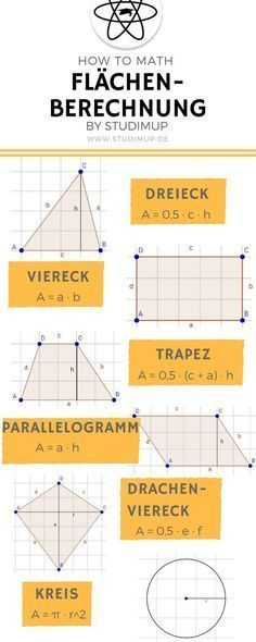 Math cheat sheets for learning and for easy overview of the important . - Rechnen : Math cheat sheets for learning and for easy overview of the important . School Hacks, School Fun, Primary School, High School, Math Cheat Sheet, Cheat Sheets, Elementary Science, Elementary Schools, Algebra