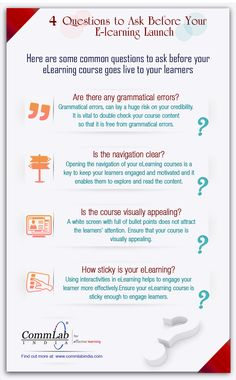 4 Questions You Need to Ask Before You Launch an #Elearning Course – An Infographic