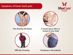 Suffering from these Symptoms of lower Back pain Visit: https://maxcurehospitals.com/ Or Call: 040 4940 4940  To Book an Appointment #MaxCureHospitals #MaxCure #BackPain #DifficultyUrinating #Weightloss #Swelling #Numbness #Consultexperts #Hyderabad
