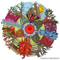 Elements + Seasons Mandala by peggymintun on DeviantArt Wiccan Art, Elements Of Nature, Mushroom Art, Rainy Day Activities, Prismacolor, Elementary Art, Cartoon Drawings, Food Art, Spirituality