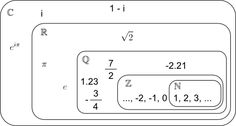 Brevísima historia de los números (III): ¡Nos quedamos sin números!