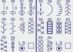 Comprendre et savoir utiliser les différents points de votre machine à coudre