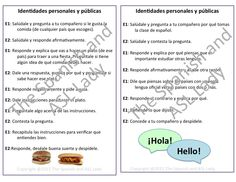 AP Spanish Speaking task cards. Test prep designed after the speaking portion of the AP exam. 3 conversations per theme (total of 18 cards).  GREAT activity!!!