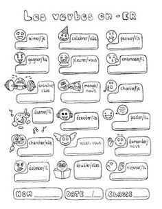 spanish regular ar er ir verb conjugation worksheet minions no prep practice worksheets. Black Bedroom Furniture Sets. Home Design Ideas