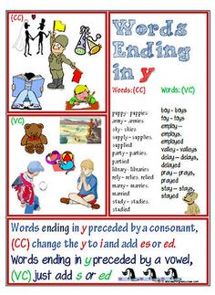 The words ending in 'y' spelling rules are supported by two sets of illustrations and a list of words. Abc Phonics, Phonics Rules, Spelling Rules, Phonics Words, Teaching Phonics, Teaching Reading, Learning, Teaching Resources, English Spelling