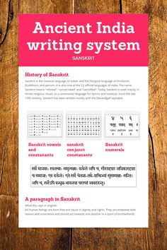 Ancient India writing system