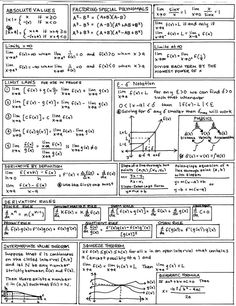 calculus cheat sheet - I made a sheet much like this when re-teaching myself calculus before grad school & the GACE......