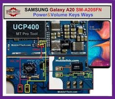 Power Button, Mobile Phone Repair, Mobile Marketing, Sd Card, Samsung Galaxy, Buttons, Iphone, Jumper, Searching