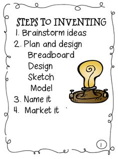 Essay about invention