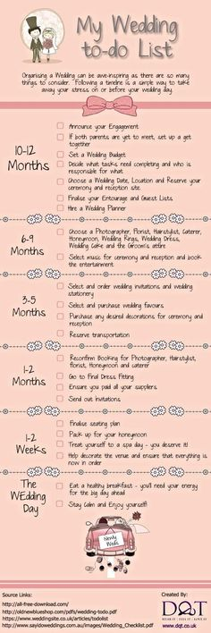 9 Wedding Planning Infographics Useful Ideas \ Tips Wedding - wedding plan