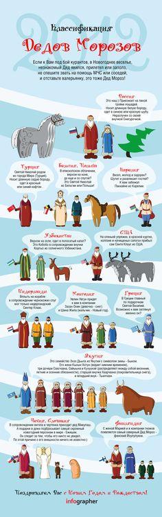 Danybon: За Дядо Мраз, Дед Мороз и техните колеги - 2 част ИНФОГРАФИКА