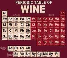 Image result for wine jokes