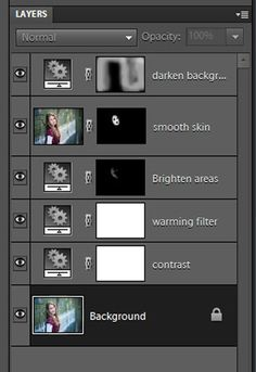 Clean edit tutorial for PSE and Photoshop with picture to practice on.