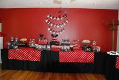 The Candy Desert Buffet