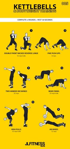 Weight Loss Plan For Endomorph Body Type Pilates Training, Kettlebell Training, Workout Kettlebell, Kettlebell Benefits, Kettlebell Challenge, Circuit Workouts, Quick Workouts, Kickboxing, Sixpack Workout
