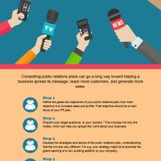 Creating a public Relations Plan   Visual.ly