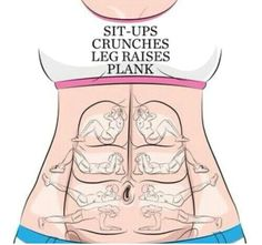 #crunches #workout