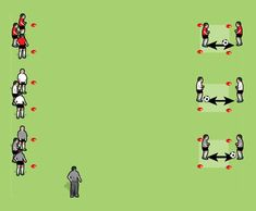 Skill Relays drill for 9 to 11 year olds - part 2 Discover a great training to improve your soccer skills. This helped me and also helped me coach others to be better soccer players Fun Soccer Games, Soccer Passing Drills, Soccer Practice Drills, Football Coaching Drills, Soccer Drills For Kids, Good Soccer Players, Soccer Skills, Kids Soccer, Kids Football