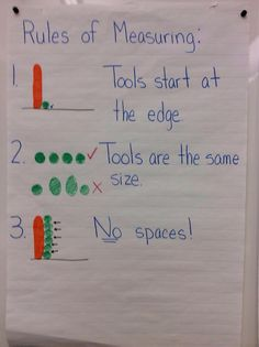 Measurement Anchor Chart for Kindergarten