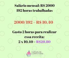 Ficha Técnica: Guia passo a passo Love Cake, Cake Pricing, Cupcake Recipie, Gourmet Recipes, Confectionery, Note Cards