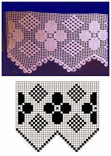 crochelinhasagulhas: Barrados em crochê II Crochet Edging Patterns, Filet Crochet Charts, Crochet Borders, Baby Knitting Patterns, Crochet Doilies, Crochet Lace, Hand Embroidery Flowers, Lace Border, Diy And Crafts