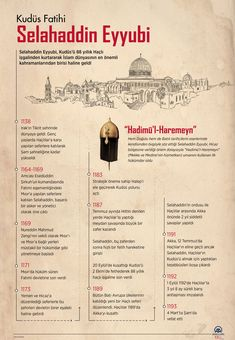 History Of Islam, Pictures, Infographic, Photos, Drawings