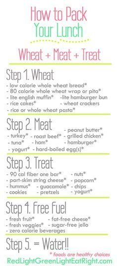 Someday I'll make this list, semi-altered based on what's in my kitchen, and let my kiddies pick on thing from 1-4 so that they're choosing their own healthy foods and packing healthy lunches!
