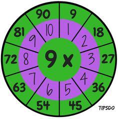 Llavero tablas de multiplicar Math For Kids, Activities For Kids, Multiplication Tricks, 1st Grade Math Worksheets, Writing Numbers, Business For Kids, France, Pre School, Kids Learning