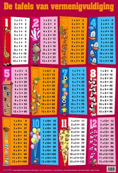 Math multiplication chart inspirational laminated times tables math educational chart poster print of 60 astonishing pictures 16 Times Table, Times Table Chart, Education Quotes For Teachers, Kids Education, Math Tables, Multiplication Chart, School Posters, Quotes For Kids, Kids Learning