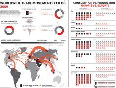 #infographics #jettoil