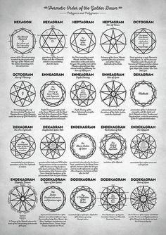 Pentagrams by Zapista OU - Occult art - Wiccan Decor, Witchcraft, Making Dream Catchers, Dream Catcher Decor, Homemade Dream Catchers, Diy Dream Catcher For Kids, Dream Catcher Mobile, Diy Dream Catcher Tutorial, String Art