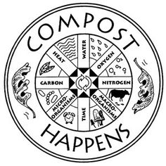 Anthony Dutson's Paper Petroglyphs: Composting with Discovery Writing