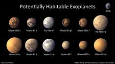 Habitable worlds Is Earth the only known world that can support life? In an effort to find life-habitable worlds outside our Solar System, stars similar to our Sun are being monitored for slight light decreases that indicate eclipsing planets. T 62, Astronomy Pictures, Hubble Pictures, Across The Universe, World Images, Carl Sagan, Space And Astronomy, New Earth, Our Solar System