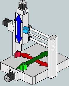 CNC basics (Building a cnc machine part 1)