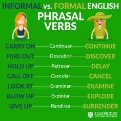 English Verbs, Learn English Grammar, English Writing Skills, English Phrases, Learn English Words, Teaching English, English Tips, English Study, English Lessons