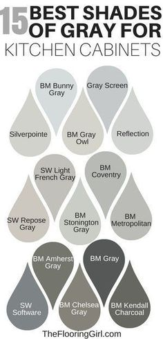 Best shades of gray for kitchen cabinets and bathroom vanities. DIY Home Decor and Kitchen Decor. #gray #paint #shades #cabinet #painting #diy #homedecor #kitchendecor #kitchenideas #vanity