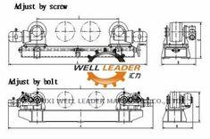 Light Duty Pipe Turning Rolls for 5 Ton Capacity – Leaderweldingrotator.com