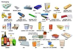 Easy Ways to Improve and Expand Your English Vocabulary: 20+ Vocabulary Topics - ESL Buzz