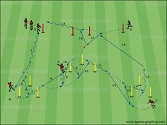 Set Up Goal:This soccer passing drill focuses on wallpassing cooperation, creating correct passing angles and the rhythm of supporting movements. Organisation Sticks or mannequins are used to create passing channels and make the soccer passing drill match-like. Players change their positions continuously in alphabetical order by following their passes. The soccer drill must be performed […]