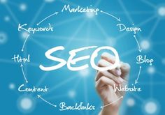 SEO is the backbone of search engine rankings. But what if SEO goes wrong? Here are a few ways to identify and fix SEO issues. Internet Marketing, Online Marketing, Digital Marketing, Internet Advertising, Seo Training, Training Academy, Seo Consultant, Marketing Consultant, Best Seo Services
